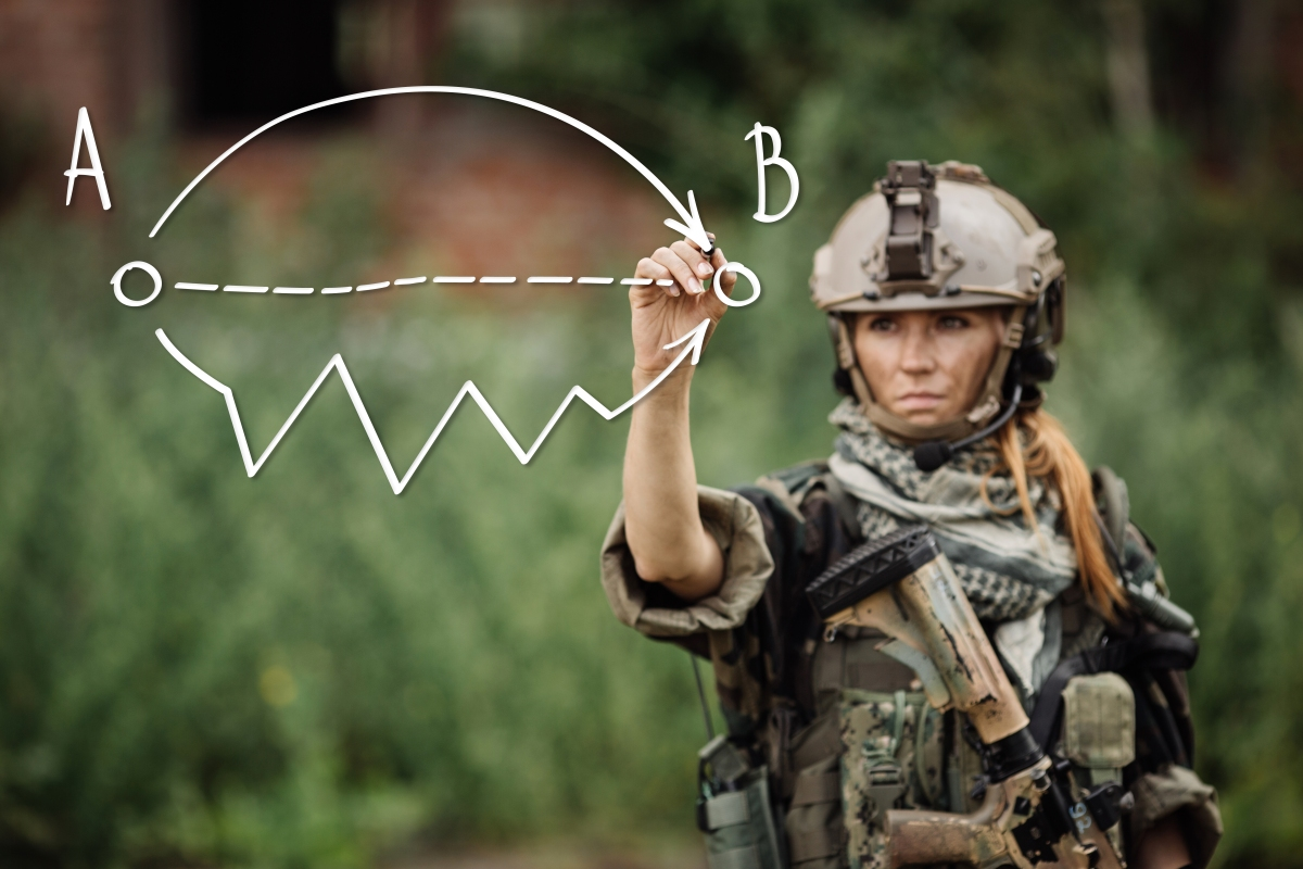 When to Do What: An Action Plan for Military Transition